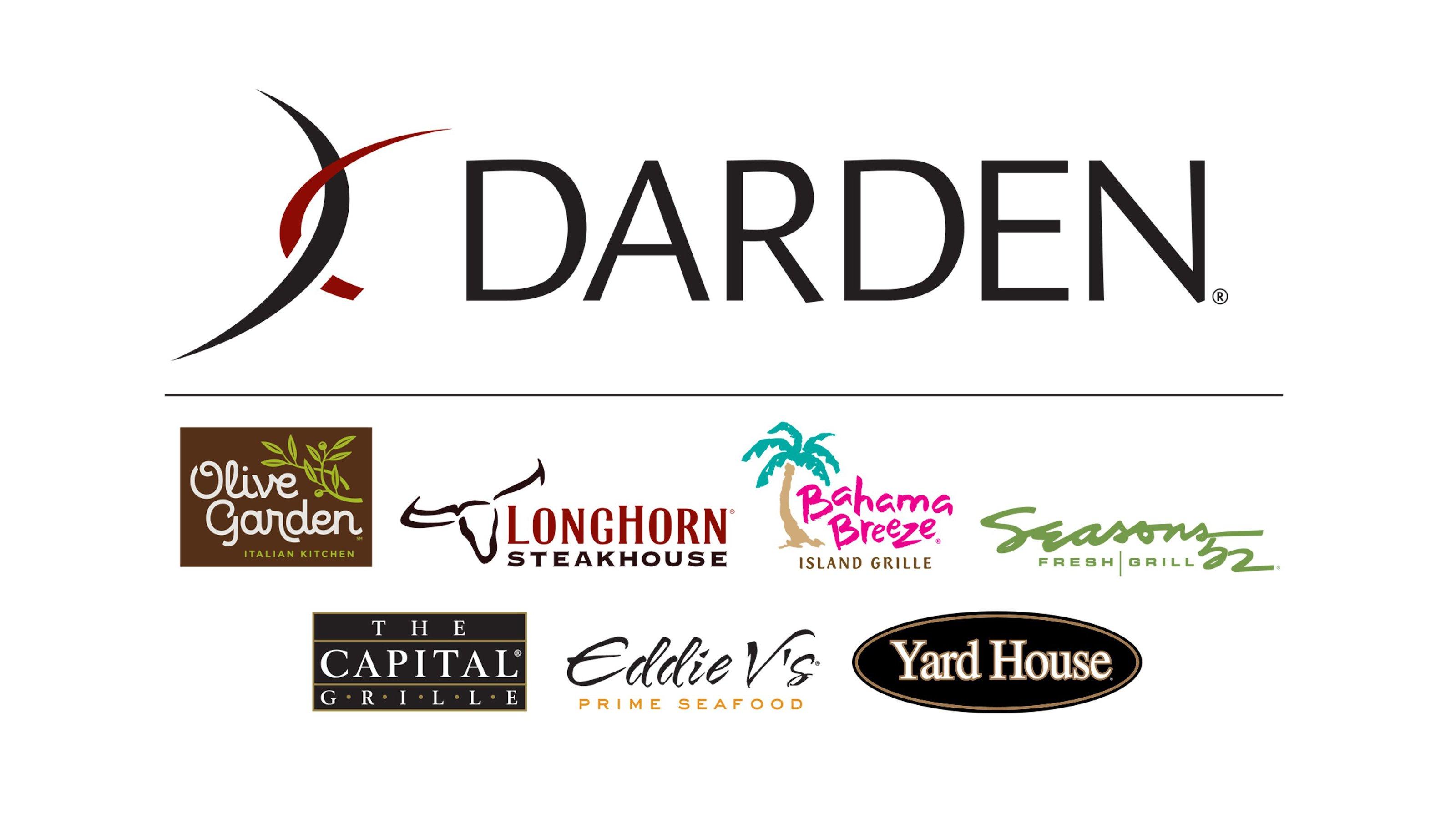 Darden Restaurants (DRI) e altri loghi