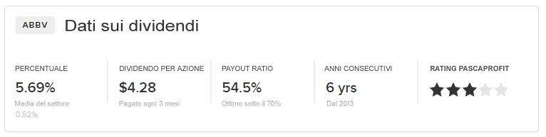 AbbVie (ABBV) - dati sui dividendi